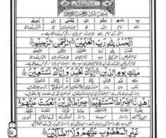 Quran Lafzi Tarjuma by Hafiz Nazar Ahmad